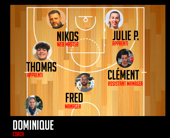 La Team Basket Co